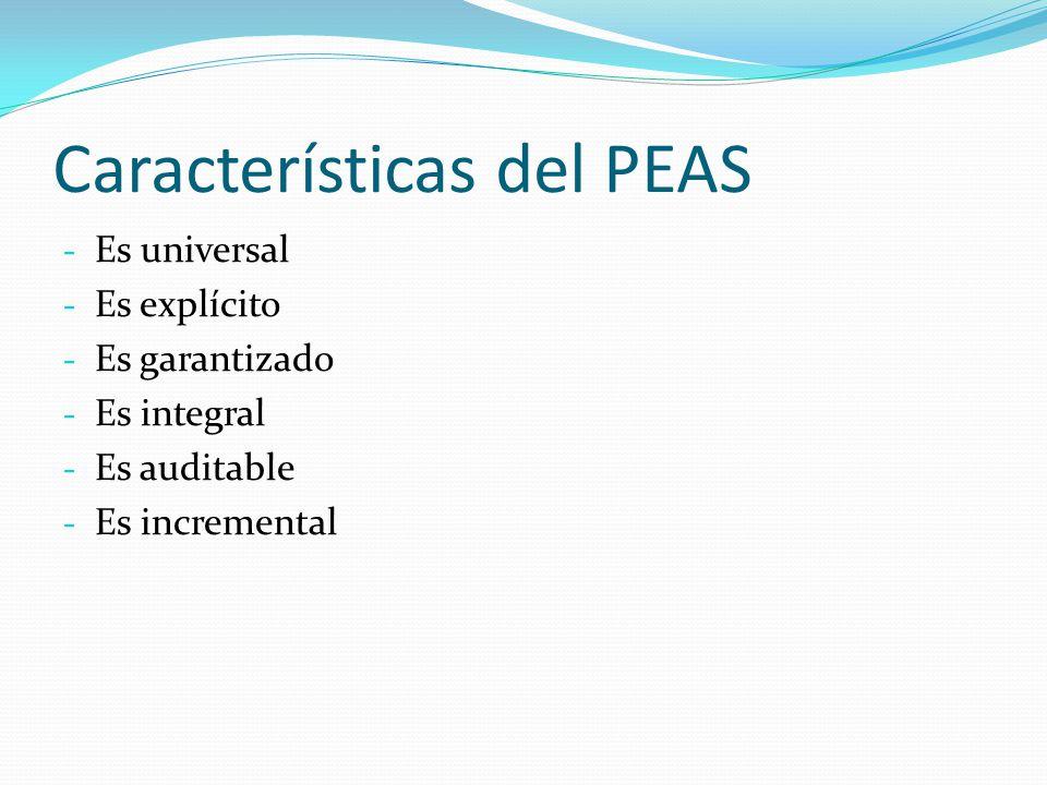 ESTUDIOS DE CARGA DE ENFERMEDAD PLANES DE BENEFICIOS COMPATIBLES MANEJO INTEGRAL DE LA PERSONA PRESTACIONES A LA POBLACION SANA PROC EFECTIVOS BASADOS EN EVIDENCIAS Y ANALISIS COSTO EFECTIVIDAD CAPACIDAD DE OFERTA DEL SISTEMA DE SALUD PERUANO ANALISIS ACTUARIALES Y ESTIMACIONES FINANCIERAS SE EVALUA CADA 2 AÑOS PARA INCLUIR CONDICIONES DE SALUD Elaboración del PEAS