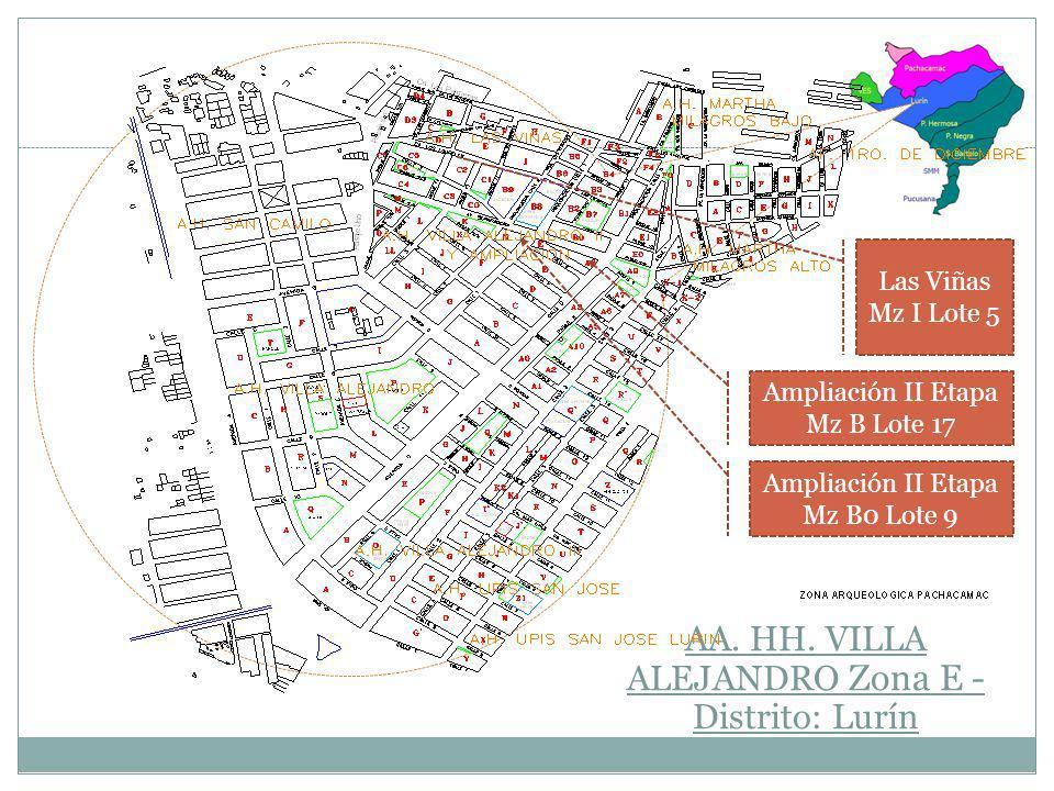 A V. L I M A AA. HH. VILLA ALEJANDRO Zona E - Distrito: Lurín Las Viñas Mz I Lote 5 Ampliación II Etapa Mz B0 Lote 9 Ampliación II Etapa Mz B Lote 17