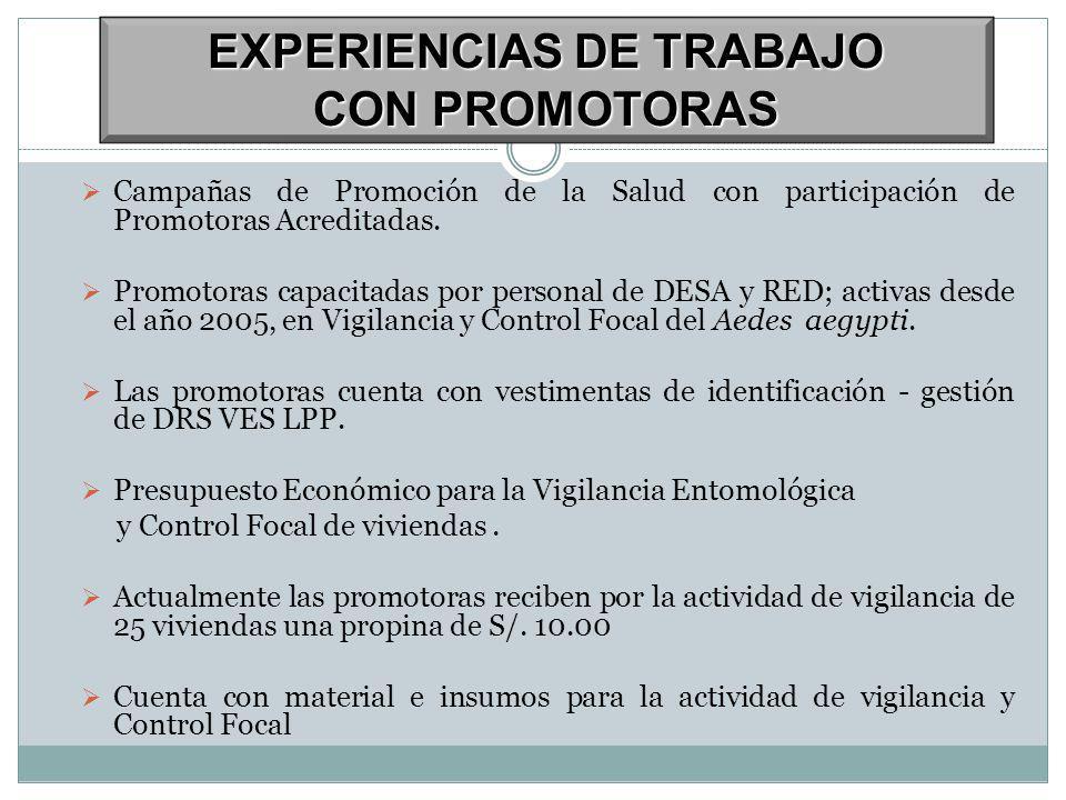 Campañas de Promoción de la Salud con participación de Promotoras Acreditadas.