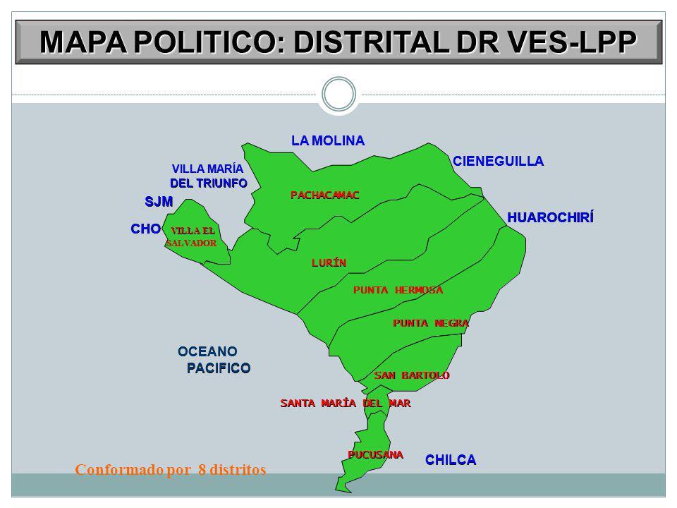 OCEANO PACIFICO CHILCA VILLA MARÍA DEL TRIUNFO HUAROCHIRÍ LA MOLINA PACHACAMAC LURÍN PUNTA HERMOSA PUNTA NEGRA SAN BARTOLO SANTA MARÍA DEL MAR PUCUSANA Conformado por 8 distritos CIENEGUILLA VILLA EL SALVADOR SJM CHO MAPA POLITICO: DISTRITAL DR VES-LPP