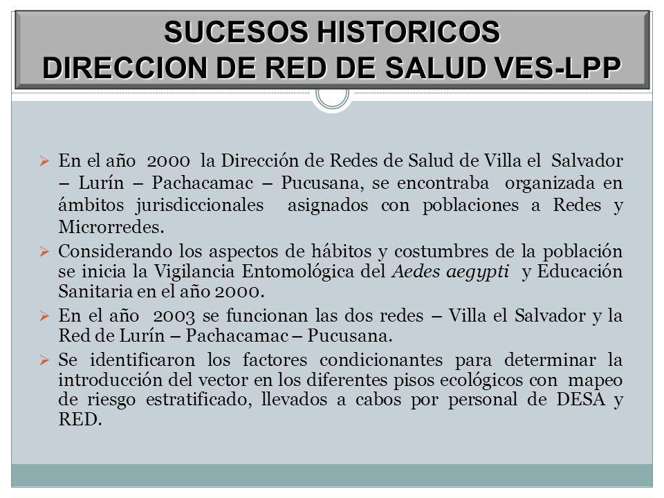 En el año 2000 la Dirección de Redes de Salud de Villa el Salvador – Lurín – Pachacamac – Pucusana, se encontraba organizada en ámbitos jurisdiccionales asignados con poblaciones a Redes y Microrredes.