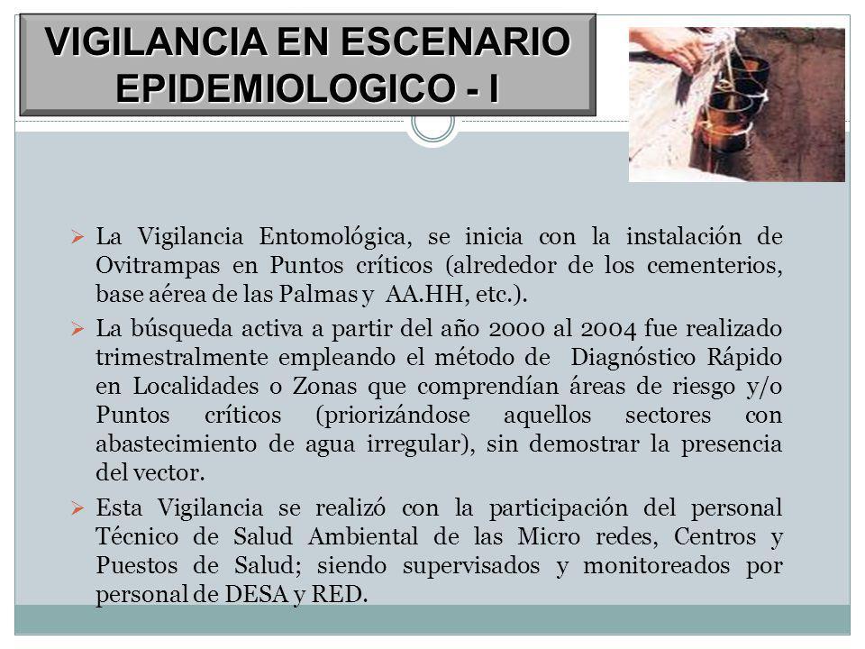 La Vigilancia Entomológica, se inicia con la instalación de Ovitrampas en Puntos críticos (alrededor de los cementerios, base aérea de las Palmas y AA.HH, etc.).