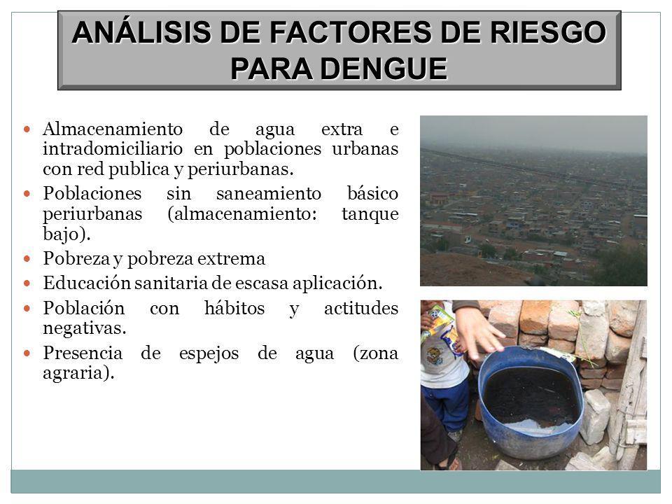 Almacenamiento de agua extra e intradomiciliario en poblaciones urbanas con red publica y periurbanas. Poblaciones sin saneamiento básico periurbanas