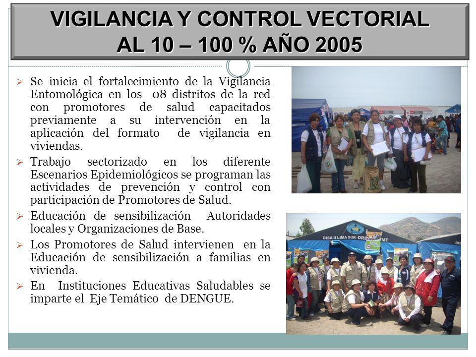 Se inicia el fortalecimiento de la Vigilancia Entomológica en los 08 distritos de la red con promotores de salud capacitados previamente a su intervención en la aplicación del formato de vigilancia en viviendas.