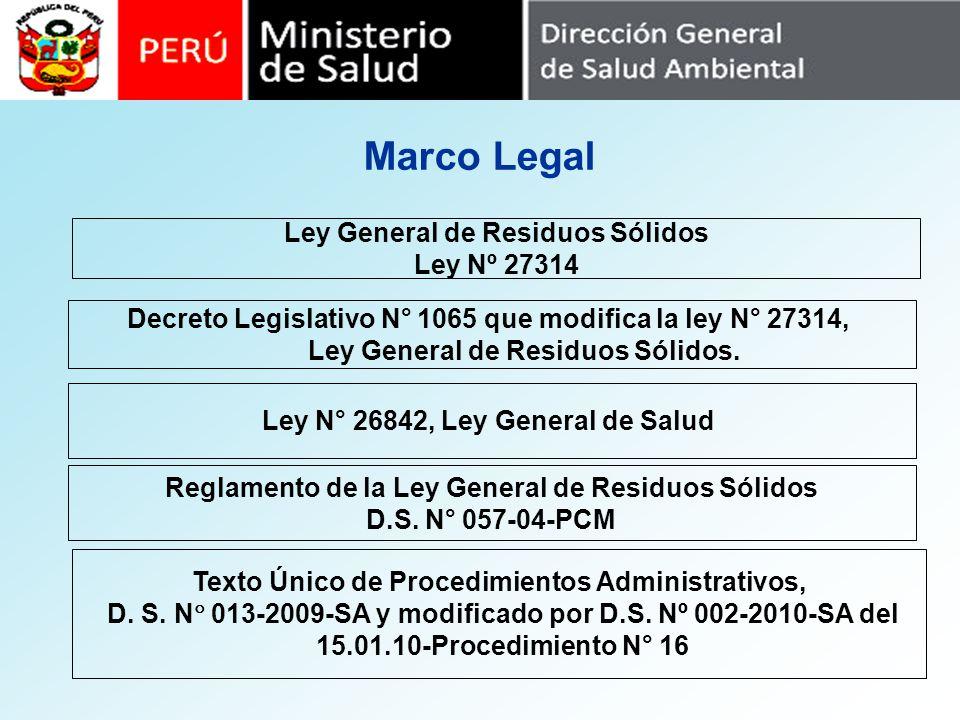Ley General de Residuos Sólidos Ley Nº 27314 Reglamento de la Ley General de Residuos Sólidos D.S. N° 057-04-PCM Texto Único de Procedimientos Adminis