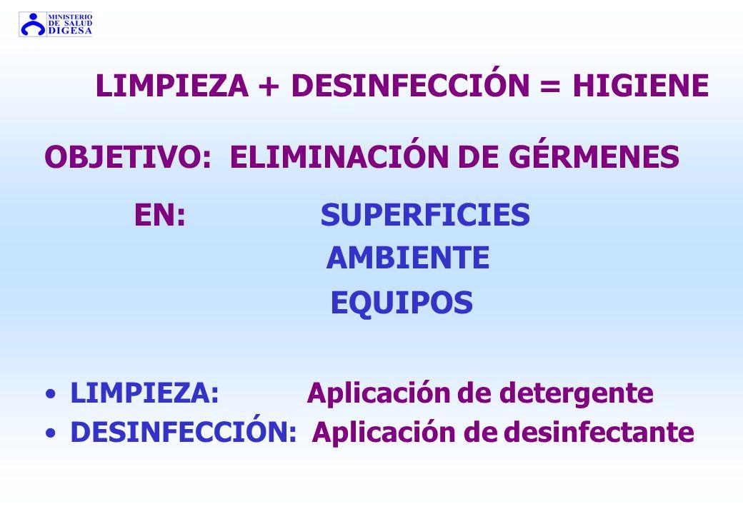 PROGRAMA DE LIMPIEZA, DESINFECCIÓN Y CONTROL DE VECTORES VECTORES