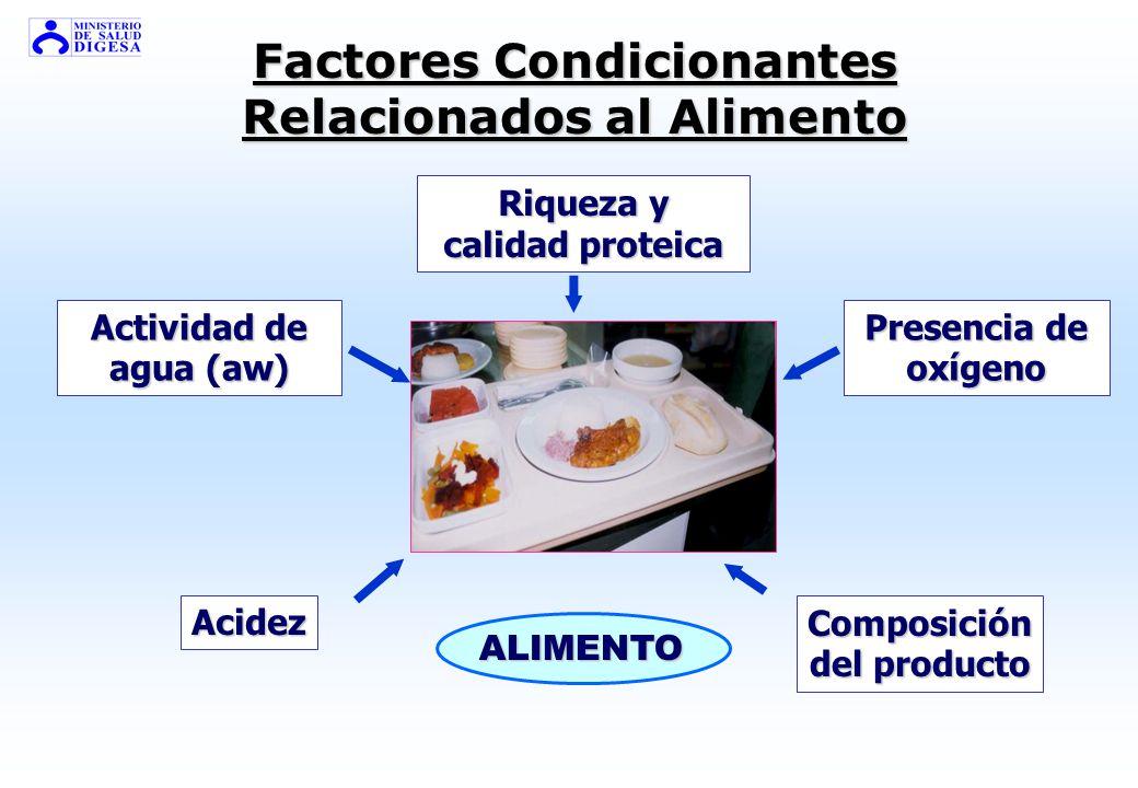FORMAS DE CONTAMINACION DE LOS ALIMENTOS Contaminación inicial Contaminación inicial A nivel de producción: A nivel de producción:CultivoCrianza Pesca