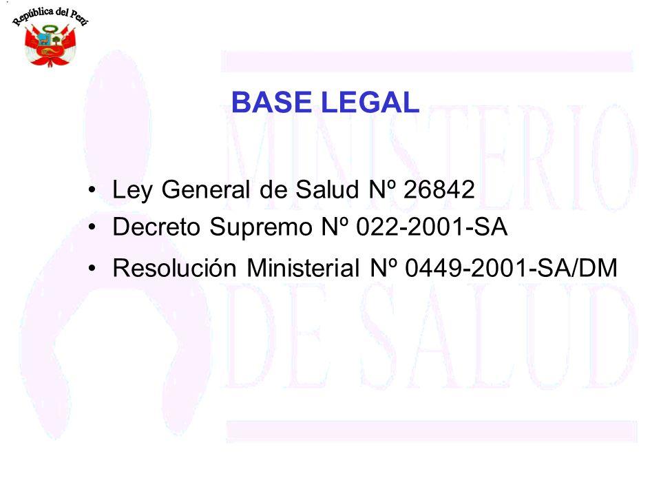 BASE LEGAL Ley General de Salud Nº 26842 Decreto Supremo Nº 022-2001-SA Resolución Ministerial Nº 0449-2001-SA/DM