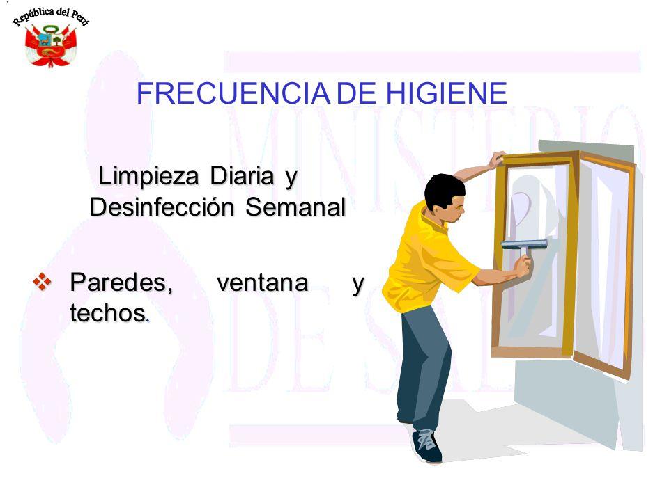 Limpieza Diaria y Desinfección Semanal Paredes, ventana y techos. Paredes, ventana y techos. FRECUENCIA DE HIGIENE