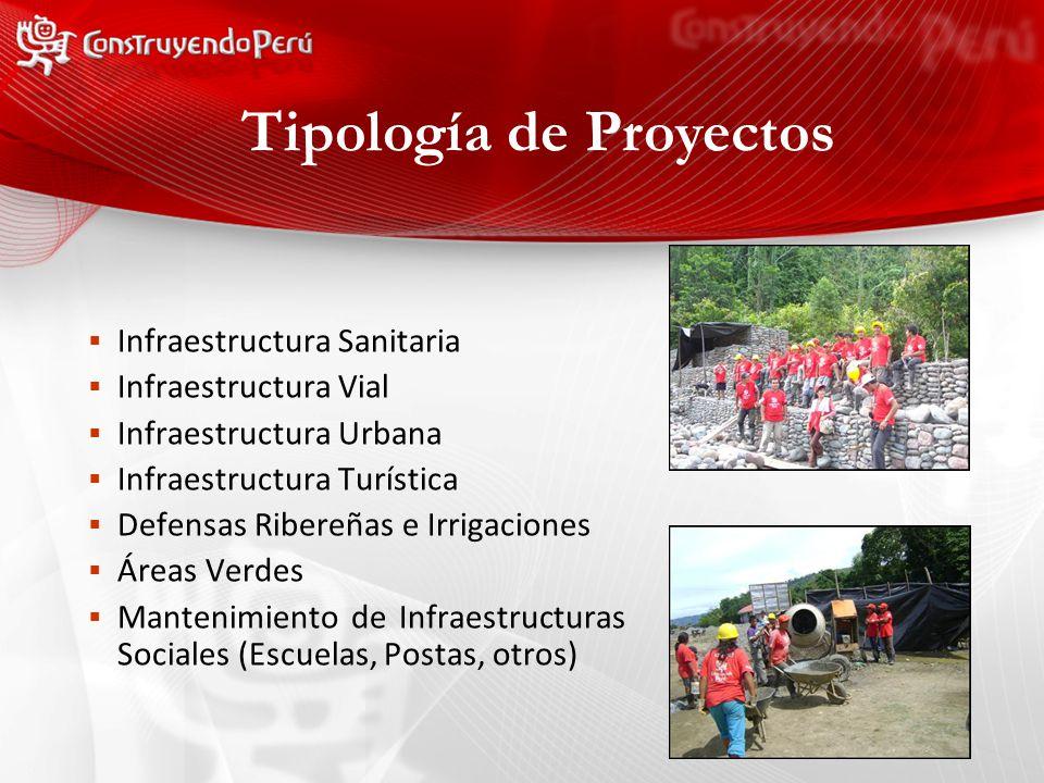 Infraestructura Sanitaria Infraestructura Vial Infraestructura Urbana Infraestructura Turística Defensas Ribereñas e Irrigaciones Áreas Verdes Mantenimiento de Infraestructuras Sociales (Escuelas, Postas, otros) Tipología de Proyectos