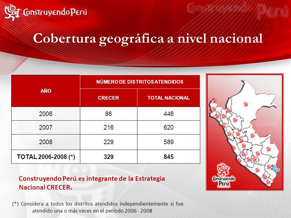 Cobertura geográfica a nivel nacional AÑO NÚMERO DE DISTRITOS ATENDIDOS CRECERTOTAL NACIONAL 200686446 2007216620 2008229589 TOTAL 2006-2008 (*)329845 (*) Considera a todos los distritos atendidos independientemente si fue atendido una o más veces en el período 2006 - 2008 Construyendo Perú es integrante de la Estrategia Nacional CRECER.