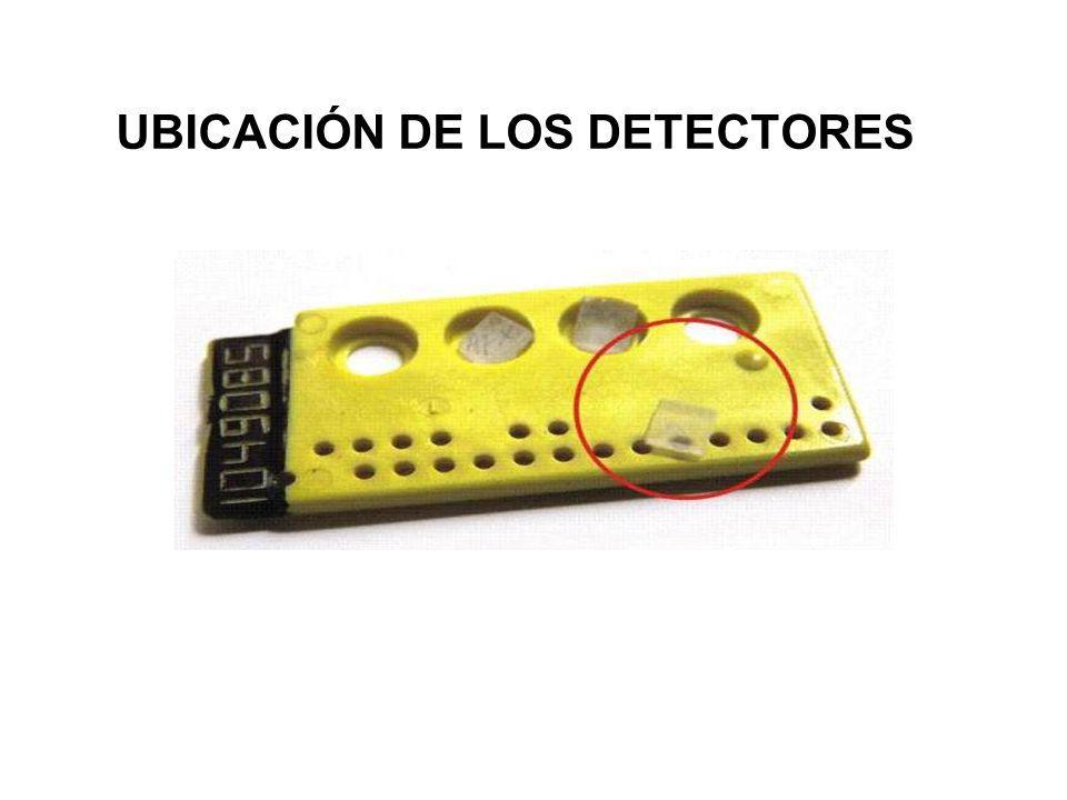 UBICACIÓN DE LOS DETECTORES