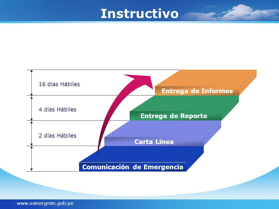 www.osinergmin.gob.pe Instructivo 16 días Hábiles 4 días Hábiles 2 días Hábiles Entrega de Informes Entrega de Reporte Carta Línea Comunicación de Emergencia
