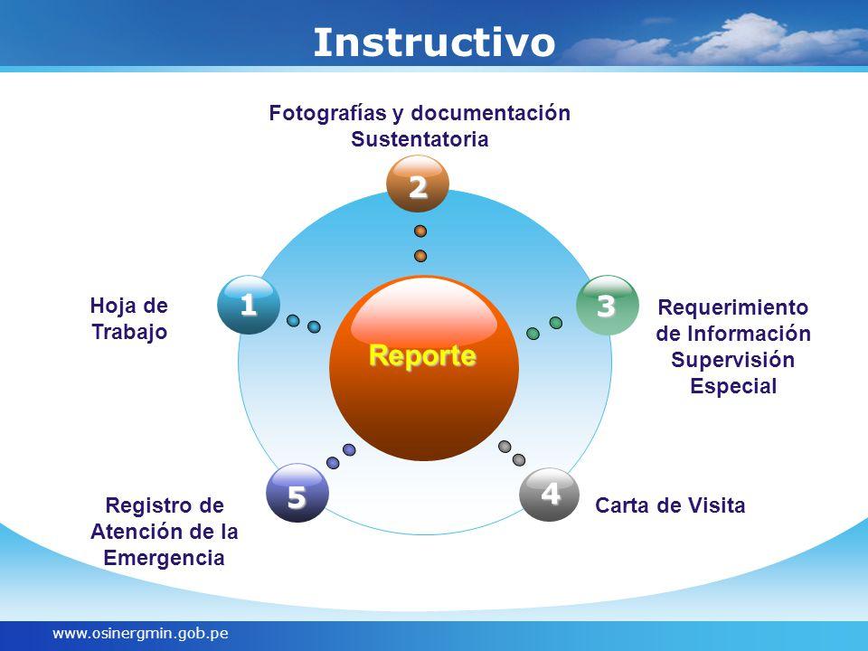 www.osinergmin.gob.pe Reporte 2 5 3 4 1 Hoja de Trabajo Fotografías y documentación Sustentatoria Requerimiento de Información Supervisión Especial Registro de Atención de la Emergencia Carta de Visita Instructivo