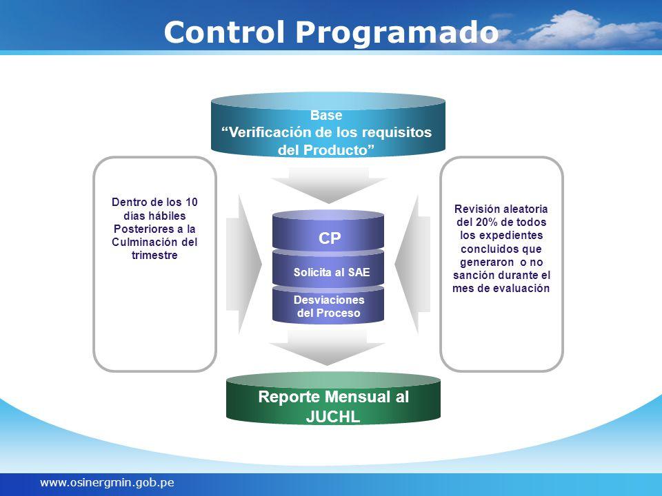 www.osinergmin.gob.pe Control Programado CP Solicita al SAE Desviaciones del Proceso Dentro de los 10 días hábiles Posteriores a la Culminación del tr