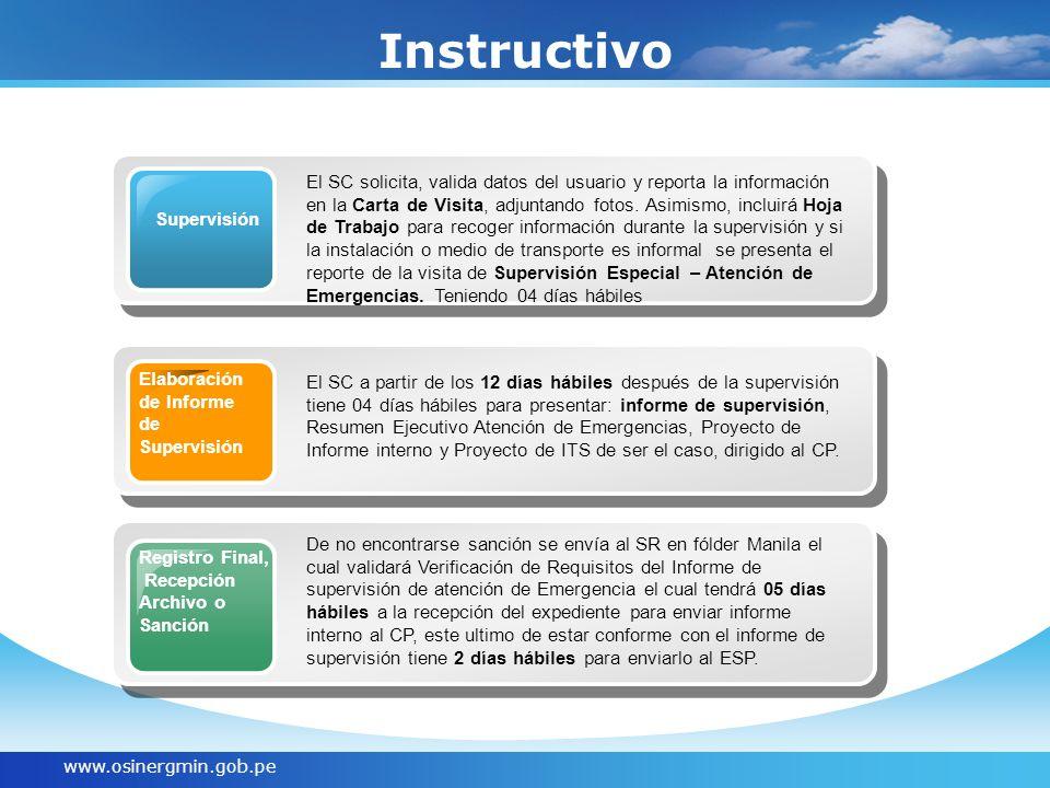 www.osinergmin.gob.pe Instructivo Supervisión El SC solicita, valida datos del usuario y reporta la información en la Carta de Visita, adjuntando fotos.