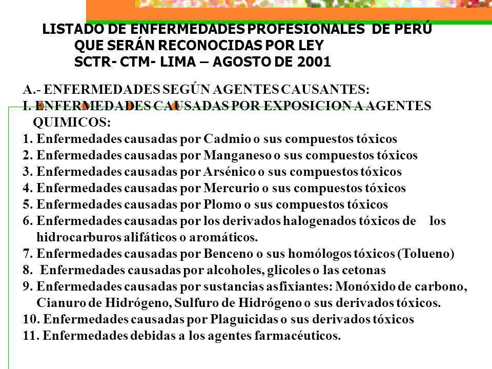 LISTADO DE ENFERMEDADES PROFESIONALES DE PERÚ QUE SERÁN RECONOCIDAS POR LEY SCTR- CTM- LIMA – AGOSTO DE 2001 A.- ENFERMEDADES SEGÚN AGENTES CAUSANTES: