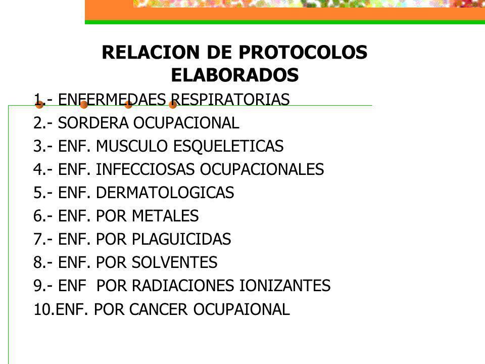 RELACION DE PROTOCOLOS ELABORADOS 1.- ENFERMEDAES RESPIRATORIAS 2.- SORDERA OCUPACIONAL 3.- ENF. MUSCULO ESQUELETICAS 4.- ENF. INFECCIOSAS OCUPACIONAL