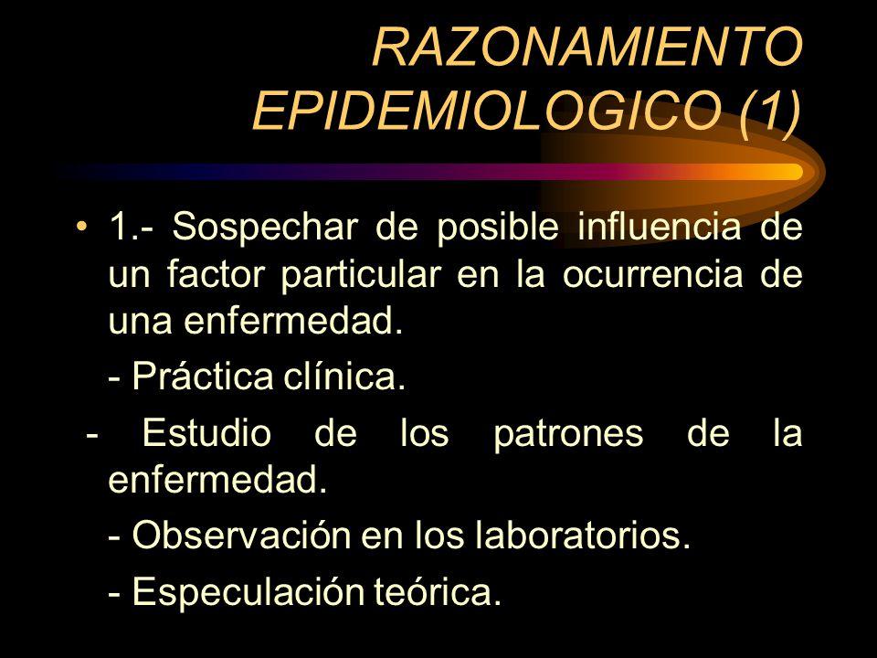RAZONAMIENTO EPIDEMIOLOGICO (1) 1.- Sospechar de posible influencia de un factor particular en la ocurrencia de una enfermedad. - Práctica clínica. -