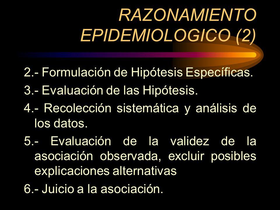 RAZONAMIENTO EPIDEMIOLOGICO (2) 2.- Formulación de Hipótesis Específicas. 3.- Evaluación de las Hipótesis. 4.- Recolección sistemática y análisis de l