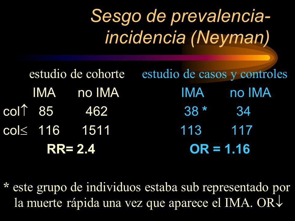 Sesgo de prevalencia- incidencia (Neyman) estudio de cohorte estudio de casos y controles IMA no IMA IMA no IMA col 85 462 38 * 34 col 116 1511 113 11