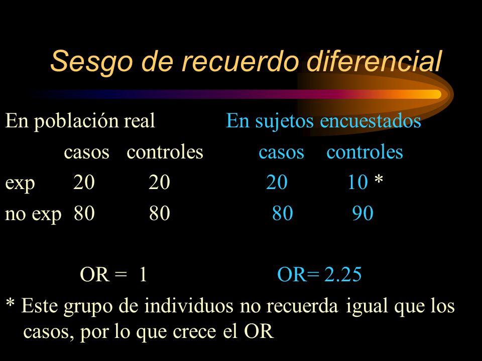 Sesgo de recuerdo diferencial En población real En sujetos encuestados casos controles casos controles exp 20 20 20 10 * no exp 80 80 80 90 OR = 1 OR=
