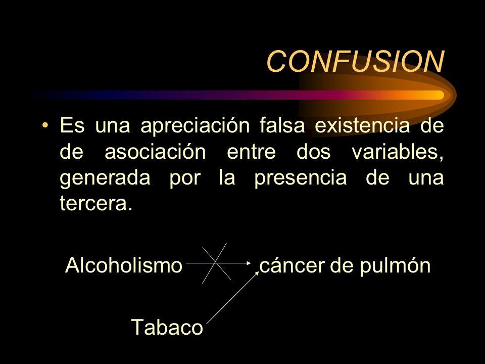 CONFUSION Es una apreciación falsa existencia de de asociación entre dos variables, generada por la presencia de una tercera. Alcoholismo cáncer de pu