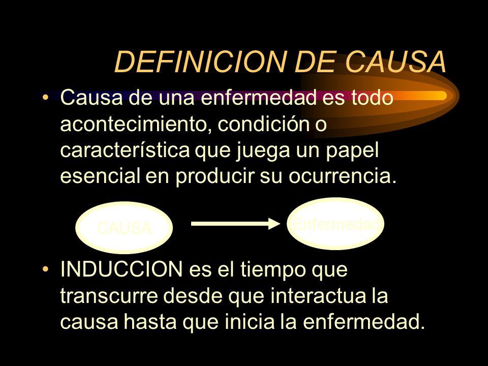 MODELO GENERAL DE CAUSA La causa de enfermedad no es única sino múltiple.