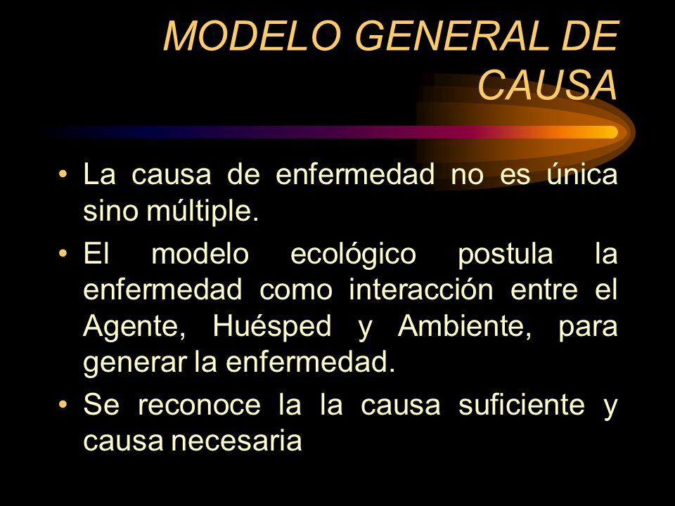MODELO GENERAL DE CAUSA La causa de enfermedad no es única sino múltiple. El modelo ecológico postula la enfermedad como interacción entre el Agente,