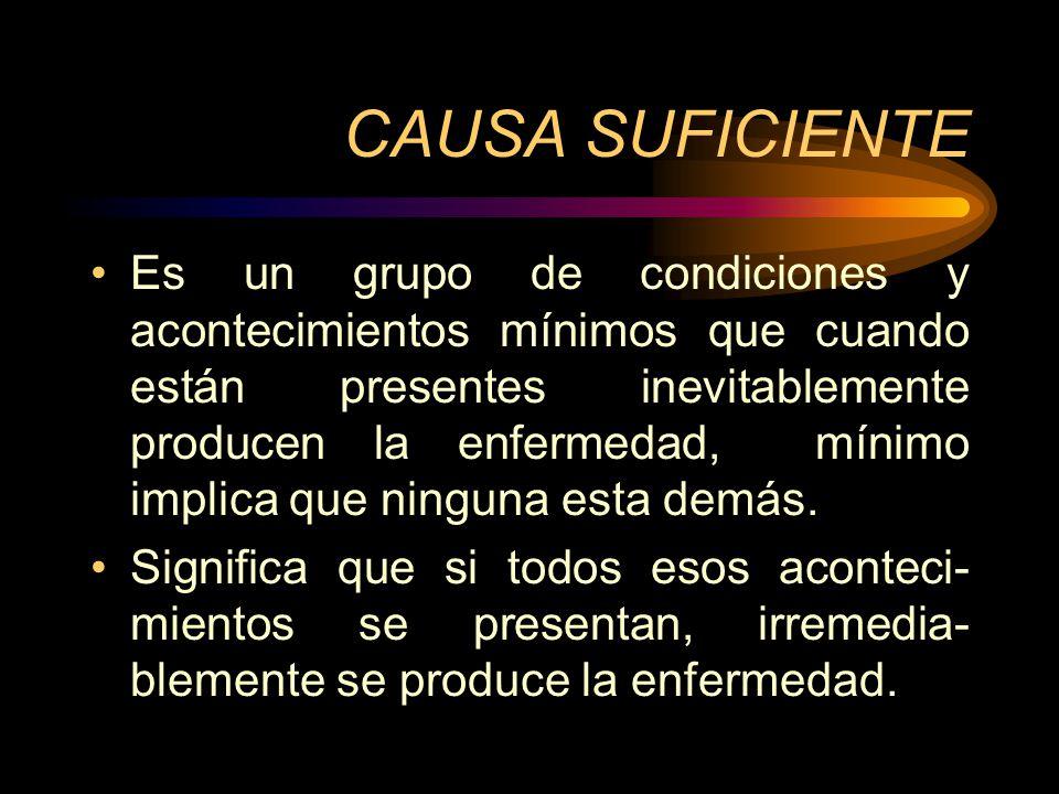 CAUSA SUFICIENTE Es un grupo de condiciones y acontecimientos mínimos que cuando están presentes inevitablemente producen la enfermedad, mínimo implic