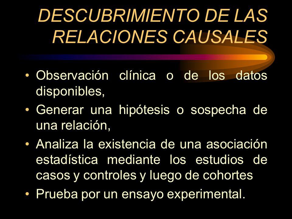DESCUBRIMIENTO DE LAS RELACIONES CAUSALES Observación clínica o de los datos disponibles, Generar una hipótesis o sospecha de una relación, Analiza la