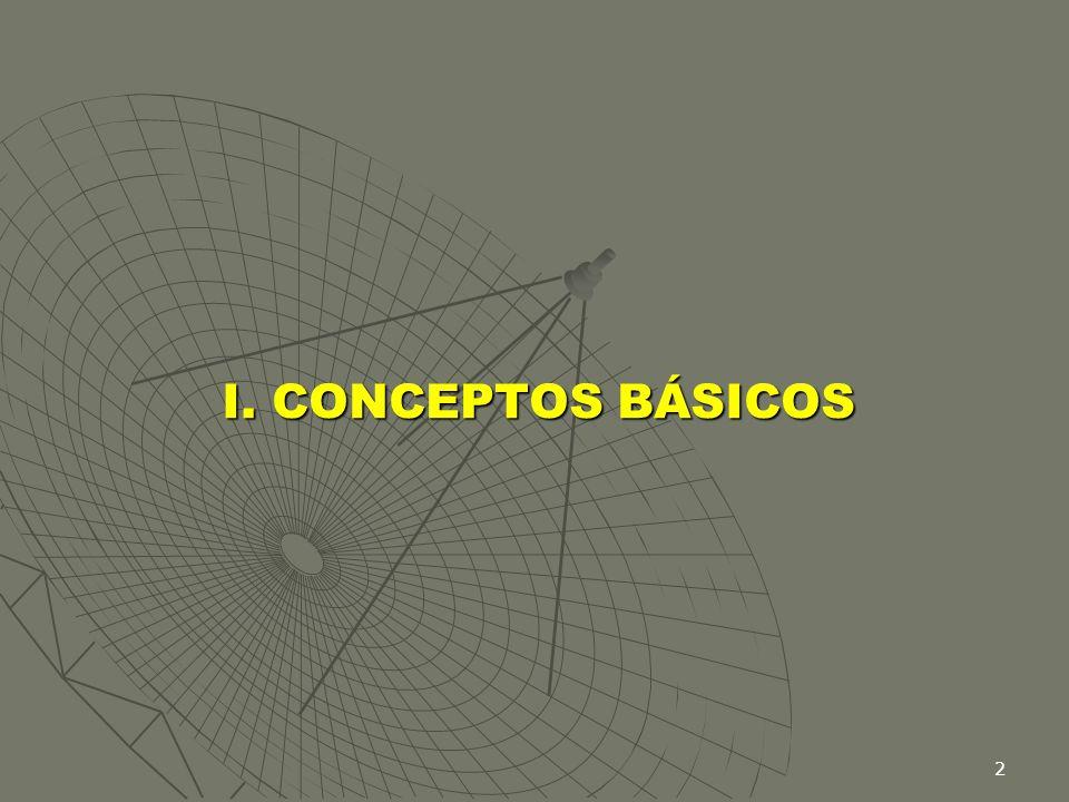2 I. CONCEPTOS BÁSICOS