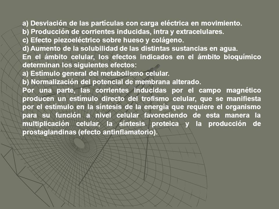 a) Desviación de las partículas con carga eléctrica en movimiento. b) Producción de corrientes inducidas, intra y extracelulares. c) Efecto piezoeléct