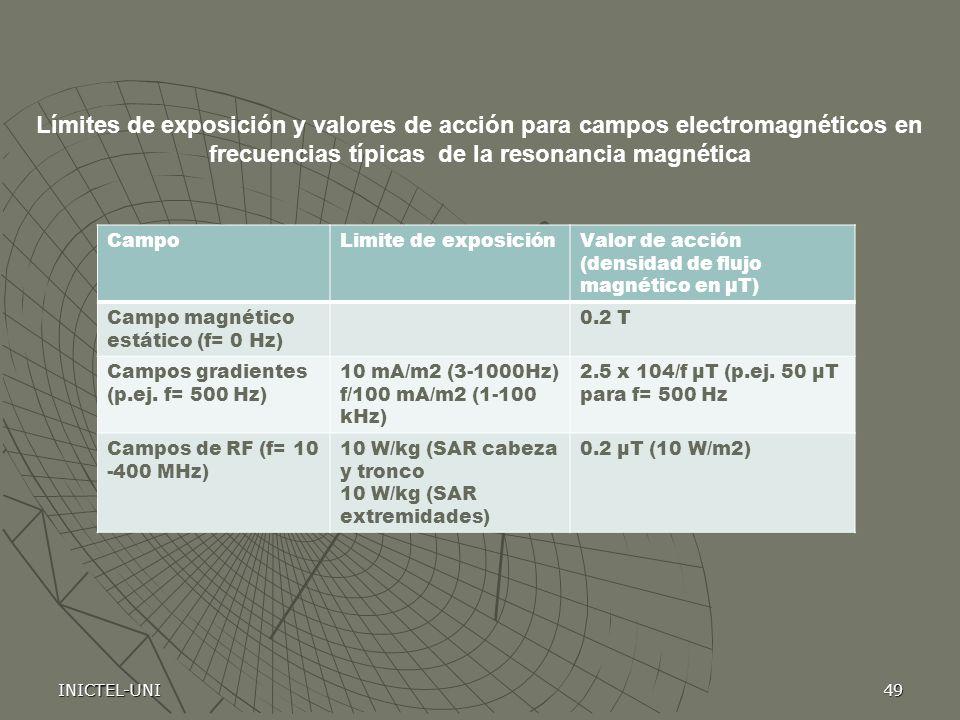 INICTEL-UNI49 CampoLimite de exposiciónValor de acción (densidad de flujo magnético en μT) Campo magnético estático (f= 0 Hz) 0.2 T Campos gradientes