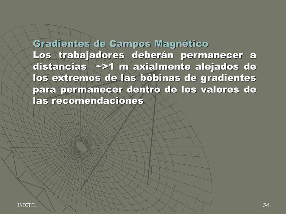 INICTEL54 Gradientes de Campos Magnético Los trabajadores deberán permanecer a distancias ~>1 m axialmente alejados de los extremos de las bóbinas de