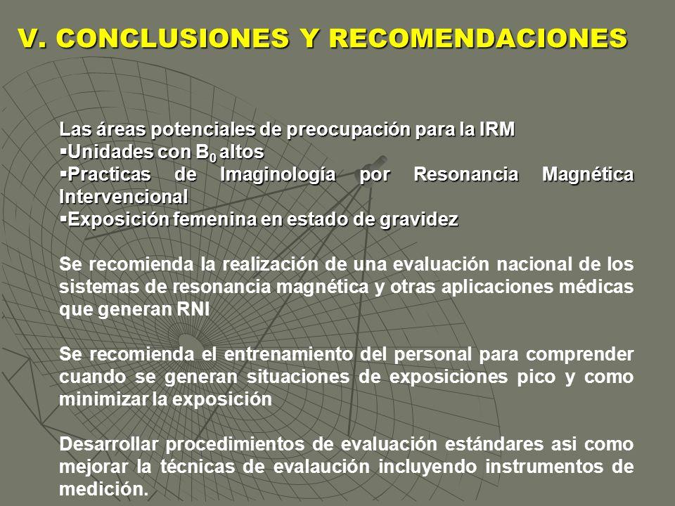 V. CONCLUSIONES Y RECOMENDACIONES Las áreas potenciales de preocupación para la IRM Unidades con B 0 altos Unidades con B 0 altos Practicas de Imagino