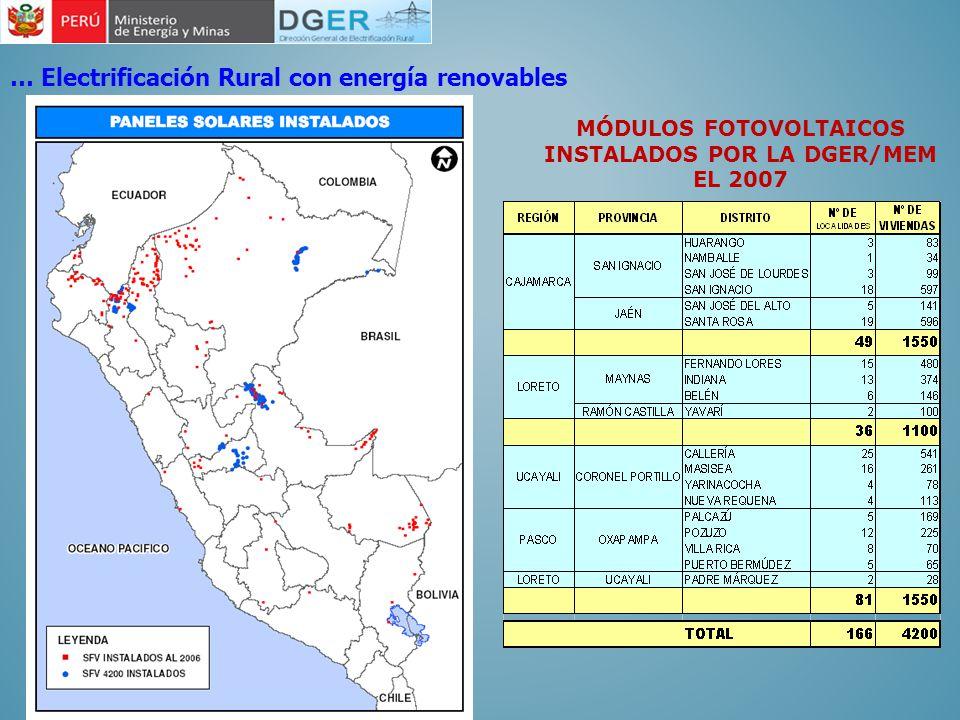 MÓDULOS FOTOVOLTAICOS INSTALADOS POR LA DGER/MEM EL 2007 … Electrificación Rural con energía renovables 2007