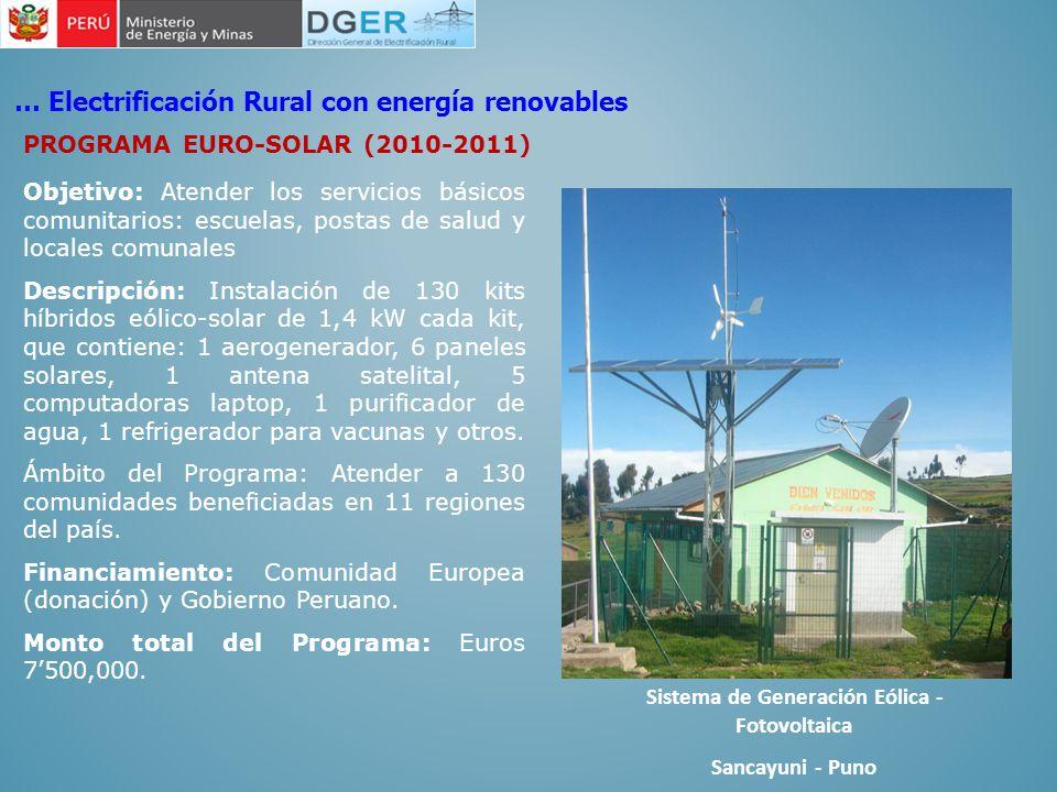 PROGRAMA EURO-SOLAR (2010-2011) Objetivo: Atender los servicios básicos comunitarios: escuelas, postas de salud y locales comunales Descripción: Insta