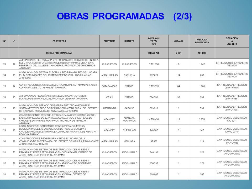 OBRAS PROGRAMADAS (2/3)