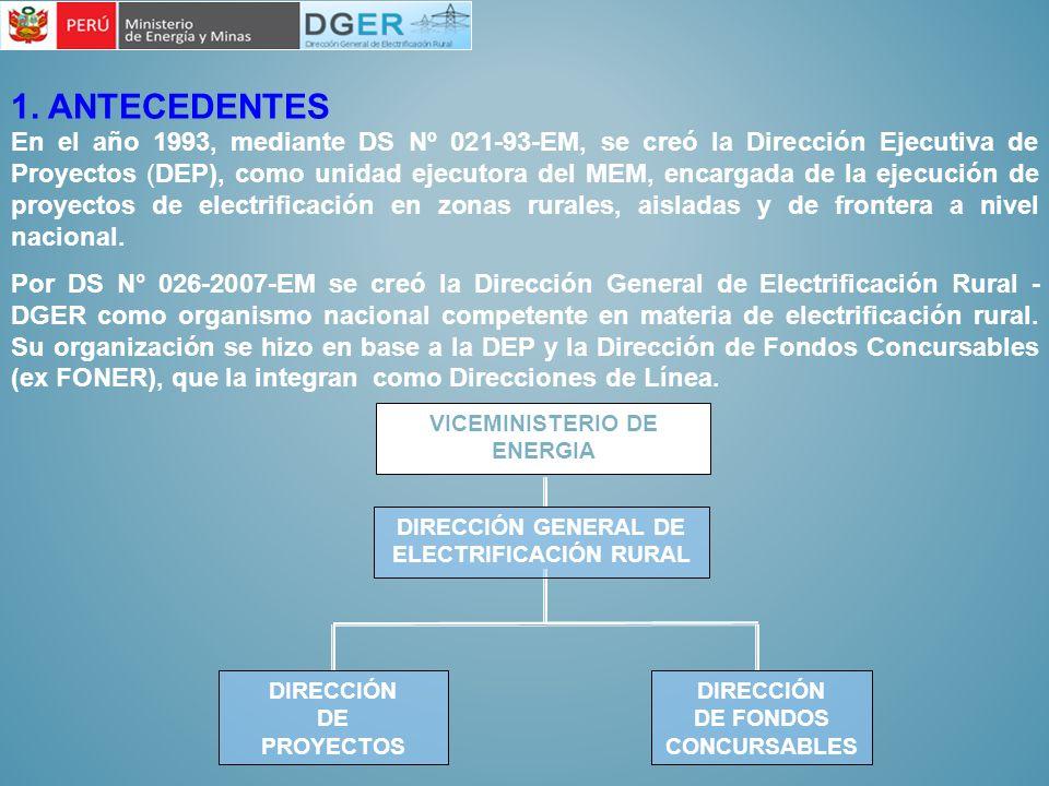 1. ANTECEDENTES En el año 1993, mediante DS Nº 021-93-EM, se creó la Dirección Ejecutiva de Proyectos (DEP), como unidad ejecutora del MEM, encargada