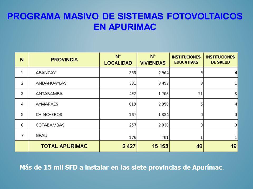 PROGRAMA MASIVO DE SISTEMAS FOTOVOLTAICOS EN APURIMAC Más de 15 mil SFD a instalar en las siete provincias de Apurímac.