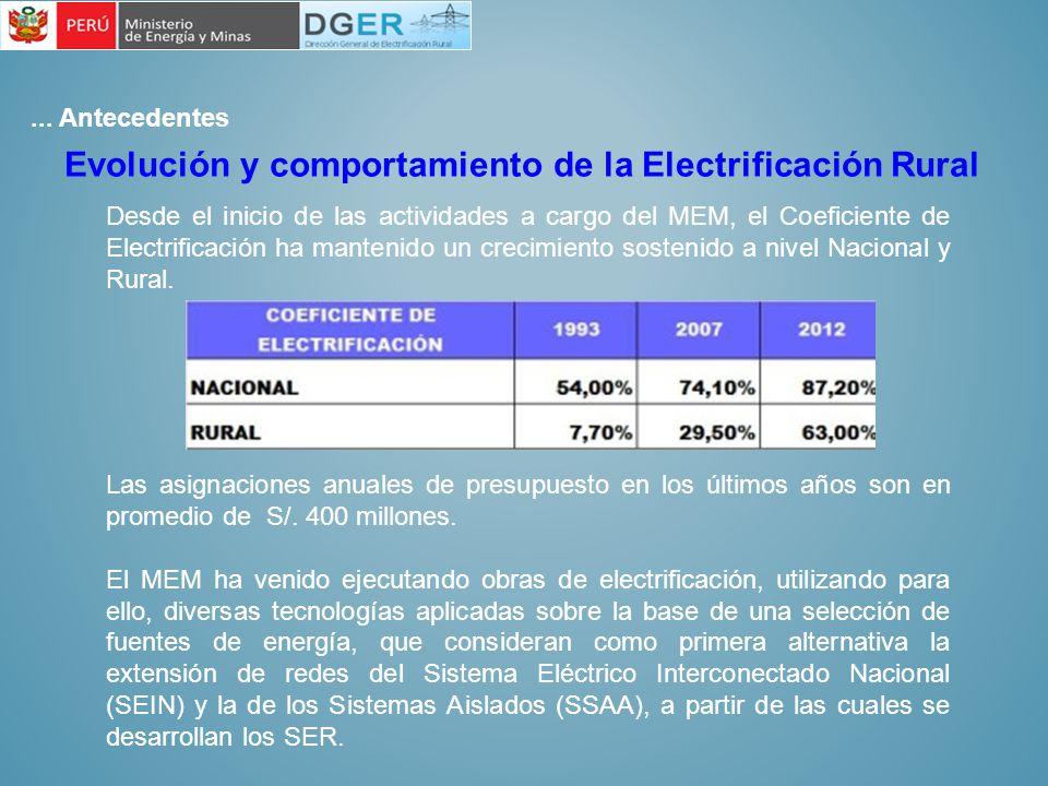 Evolución y comportamiento de la Electrificación Rural Las asignaciones anuales de presupuesto en los últimos años son en promedio de S/. 400 millones