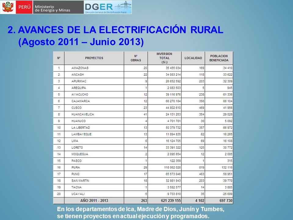 2. AVANCES DE LA ELECTRIFICACIÓN RURAL (Agosto 2011 – Junio 2013) En los departamentos de Ica, Madre de Dios, Junín y Tumbes, se tienen proyectos en a