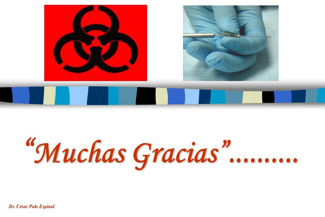 Muchas Gracias.......... Dr. César Polo Espinal