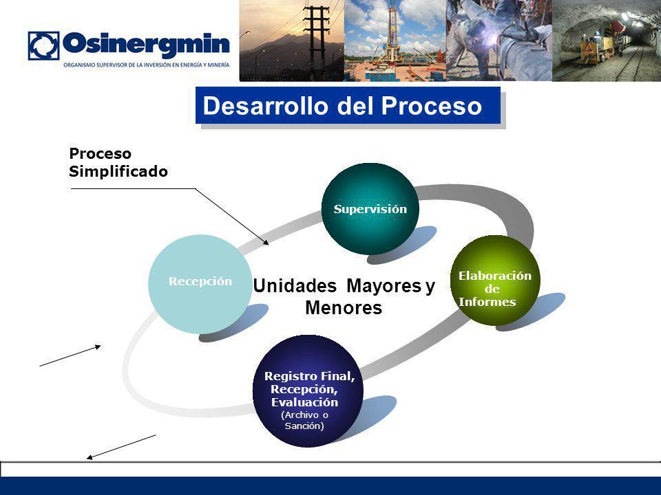 Recepción Supervisión Elaboración de Informes Registro Final, Recepción, Evaluación (Archivo o Sanción) Unidades Mayores y Menores Proceso Simplificad