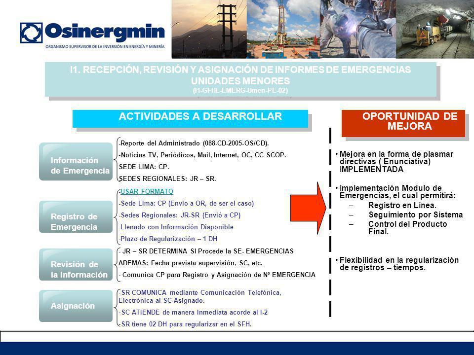 I1. RECEPCIÓN, REVISIÓN Y ASIGNACIÓN DE INFORMES DE EMERGENCIAS UNIDADES MENORES (I1-GFHL-EMERG-Umen-PE-02) I1. RECEPCIÓN, REVISIÓN Y ASIGNACIÓN DE IN
