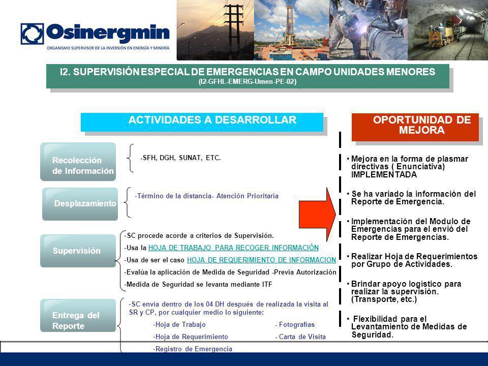 I2. SUPERVISIÓN ESPECIAL DE EMERGENCIAS EN CAMPO UNIDADES MENORES (I2-GFHL-EMERG-Umen-PE-02) I2. SUPERVISIÓN ESPECIAL DE EMERGENCIAS EN CAMPO UNIDADES