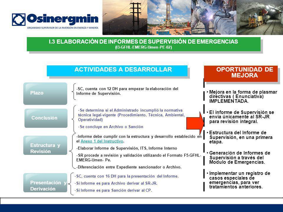 I.3 ELABORACIÓN DE INFORMES DE SUPERVISIÓN DE EMERGENCIAS (I3-GFHL-EMERG-Umen-PE-02) I.3 ELABORACIÓN DE INFORMES DE SUPERVISIÓN DE EMERGENCIAS (I3-GFH