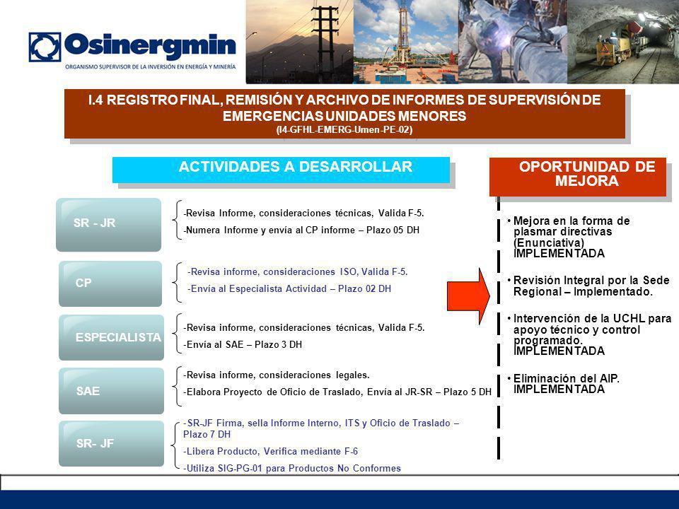 I.4 REGISTRO FINAL, REMISIÓN Y ARCHIVO DE INFORMES DE SUPERVISIÓN DE EMERGENCIAS UNIDADES MENORES (I4-GFHL-EMERG-Umen-PE-02) I.4 REGISTRO FINAL, REMIS
