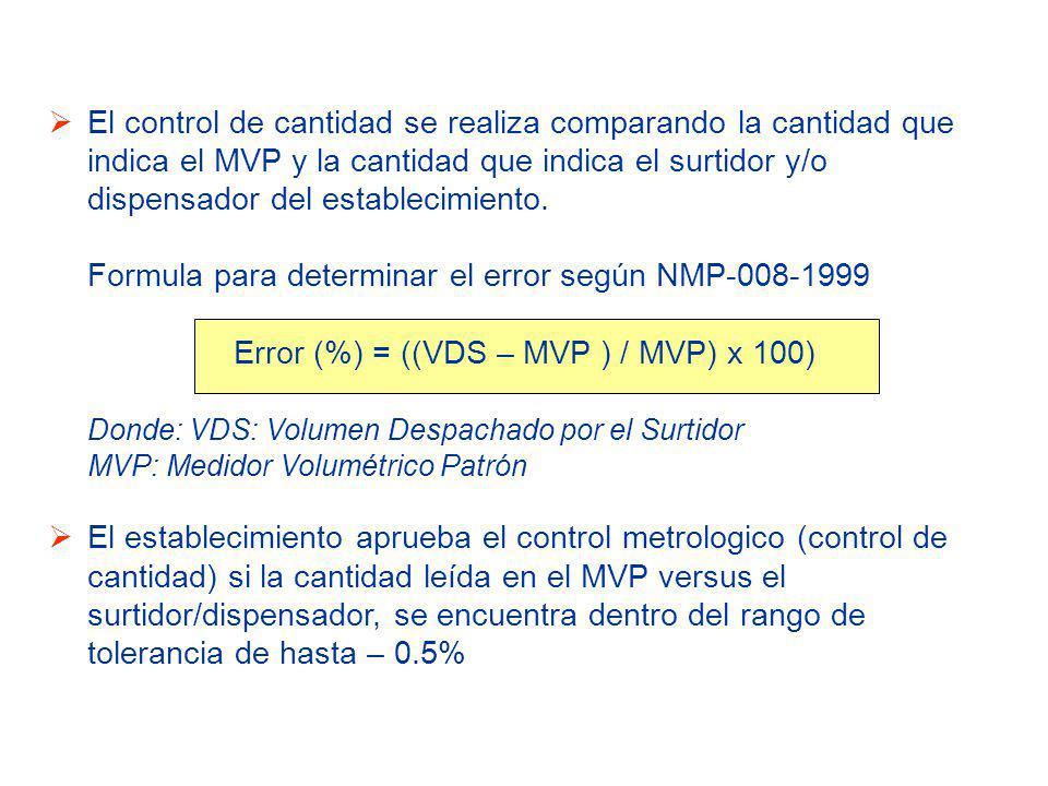 El control de cantidad se realiza comparando la cantidad que indica el MVP y la cantidad que indica el surtidor y/o dispensador del establecimiento.